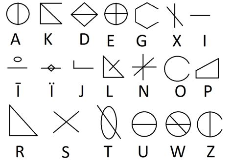 Cherokee Alphabet submited images | Pic2Fly