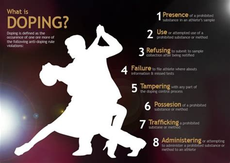 Definition of Doping   World DanceSport Federation at