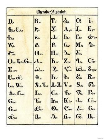 Cherokee Alphabet Developed by Sequoyah Giclee Print by