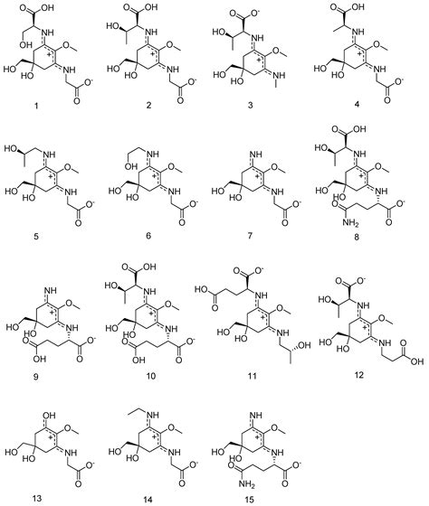 Marine Drugs   Free Full-Text   Absolute Configuration of