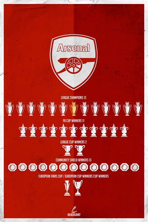 """Karl on Twitter: """"Arsenal's trophy cabinet #updated http"""